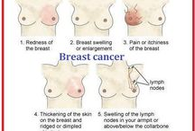 Breast Health and Research