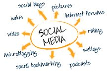 Social Media Marketing Blog Posts / Blog posts by BlueBee Social about Social Media Marketing