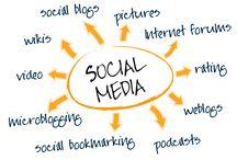 Social Media Marketing Blog Posts / Blog posts by BlueBee Social about Social Media Marketing