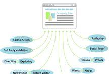 SEO / Infografías de Posicionamiento Web #seo #infografías #seoonpage #seooffpage