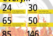 Firefighting - The Greatest Job on Earth / by Katie Cichy