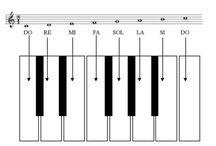 Música y piano