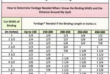 Charts and tables for quilting