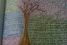 Journalling ideas
