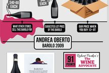Wine Library Infographics / by Wine Library