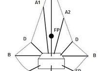 Bloem compositie theorie blormschikkingen
