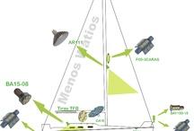 Luces LED náutica