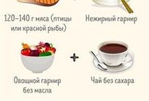 sport/diet
