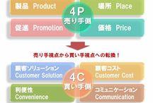 search_marketing