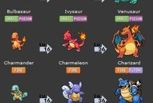 pokemon charts