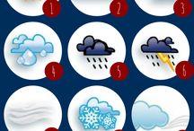 1-Vocabulaire la météo