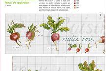 вышивка овощи