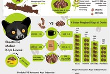 indonesia coffee beans story