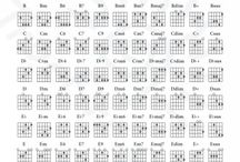 Instrument Chords/Songs for Guitar and Piano