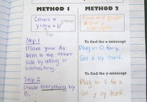 Teaching - Foldables / by Katie Ventura