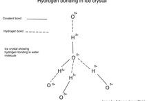 Chemistry Diagram