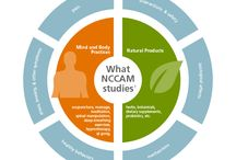 Research and Grant Resources / by National Center for Complementary and Integrative Health (NCCIH)