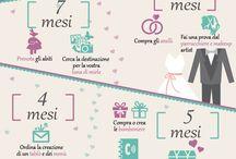 Lista delle cose da fare per la pianificazione delle nozze