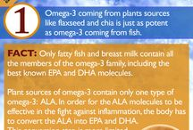 12 Myths about Omega-3 Fish Oil / Let's clear up 12 of the most common myths about omega-3 fish oil supplements, focusing particularly on dose, source, and freshness.