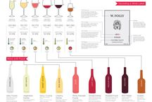Food infographics - pairing wine, cheese, beer, meat / Gathering all infographics that show how to pair drinks, wine, beer, cheese, meat, food, etc