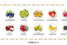 Anti-Cancer Fruits