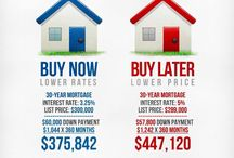 House Buying Quotes