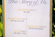 We Do...Again / Tips and information for planning a vow renewal.