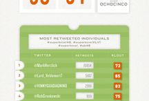Klout Infographics