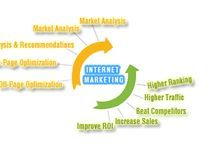 Internet Marketing Services / Expert Web Technology is one of the best Online Internet Marketing Company in India. We Provide SEO,SMO,PPC Services in India. http://www.expertwebtechnology.com/internet-marketing.html