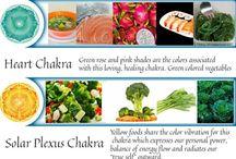 Saúde alternativa