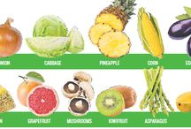 HEALTHY FOOD DIRTY DOZEN AND CLEAN 15