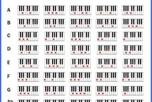 #Music Chords - Theory