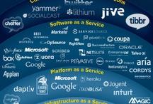 Cloud, parallel computing