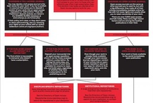 Open Access infographics