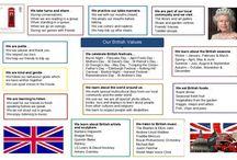 Nursery teaching information
