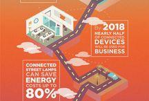 iOT Infographics