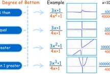 Learning Resources / Handouts, images and websites to help students learn math concepts