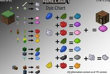 Minecraft Weetjes