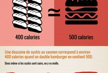 food infography