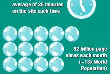 YouTube / Infographics and useful educational info about YouTube
