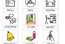 VOKS - výměnný obrázkový kartičkový systém