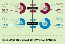 Portfolio: Infographics / by Entropii