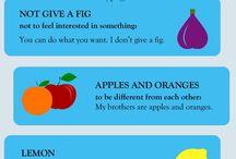 Fruit sayings