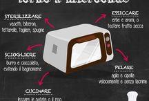 Usi del microonde