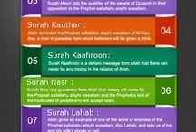 learn Islam