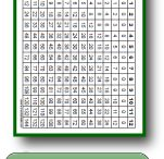 Printable Multiplication Worksheets / PrintNPractice.com has lots of fun multiplication worksheets that really help students practice the Math facts. / by PrintNPractice.com