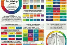 colour learning