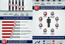 Stats and info-graphics / Infographics - advertising, marketing, etc. #social #media #infographics #marketing