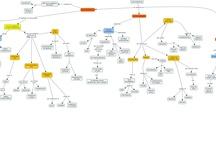 Mapas conceptuales 3º ESO