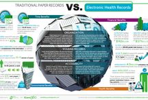EHR : Electronic Healthcare Records / EHR : Electronic Healthcare Records